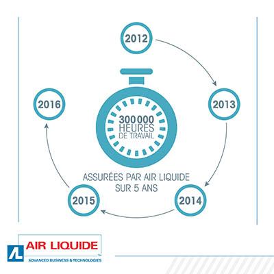 Plaquette Air liquide pour ITER