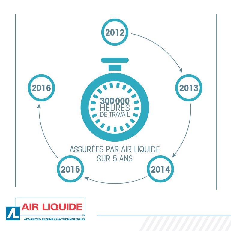 plaquette Iter pour Air Liquide