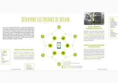 brochure_GEG6