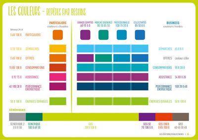 charte_GEG2014_couleurs_details
